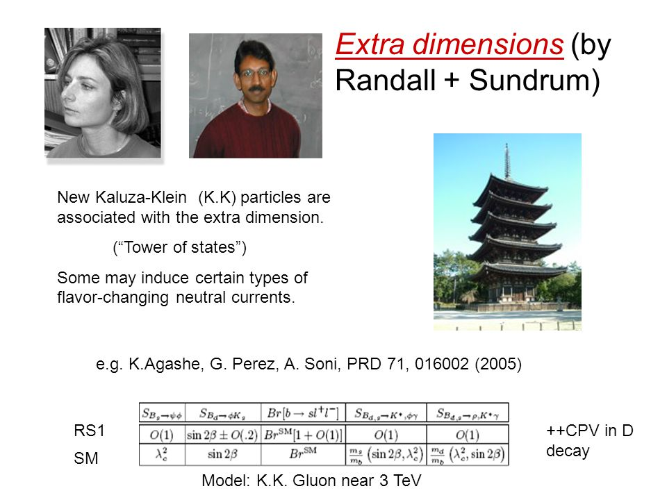 "Extra dimensions (by Randall + Sundrum) New Kaluza-Klein (K.K) particles are associated with the extra dimension. (""Tower of states"") Some may induce"