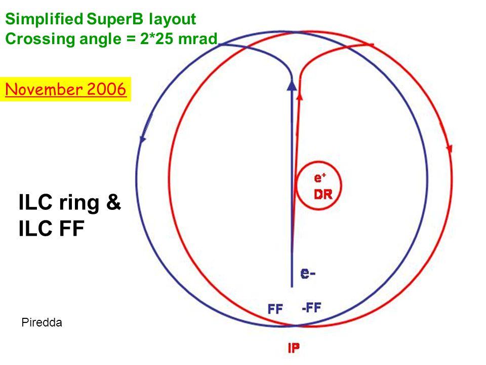 ILC ring & ILC FF Simplified SuperB layout Crossing angle = 2*25 mrad November 2006 Piredda