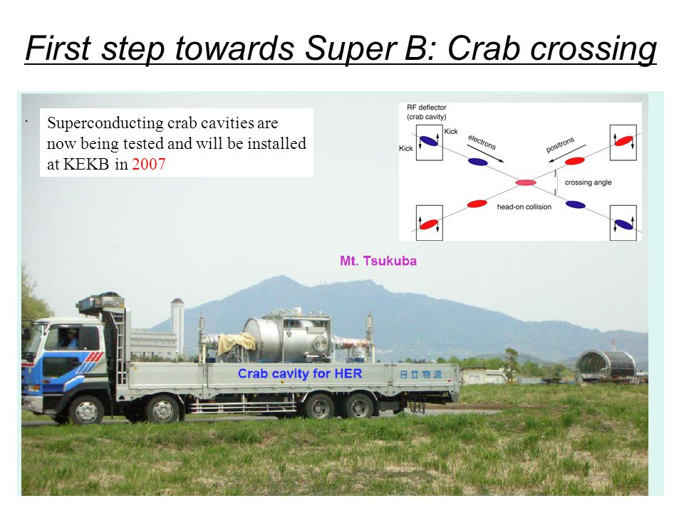 First step towards Super B: Crab crossing.
