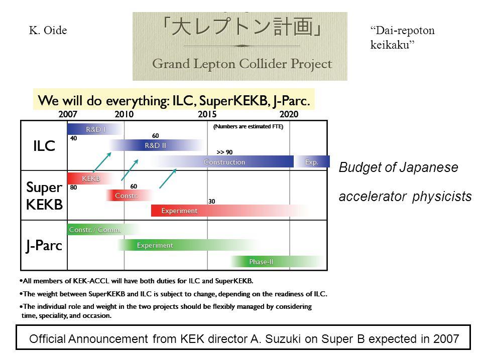 Dai-repoton keikaku K. Oide Official Announcement from KEK director A.