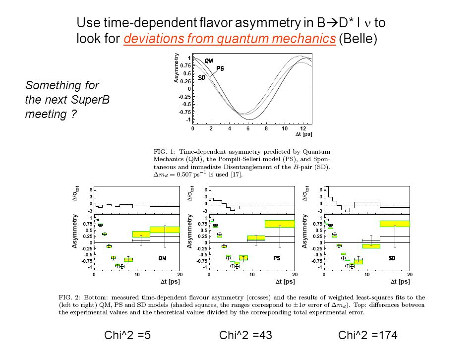 Use time-dependent flavor asymmetry in B  D* l to look for deviations from quantum mechanics (Belle) Something for the next SuperB meeting ? Chi^2 =5