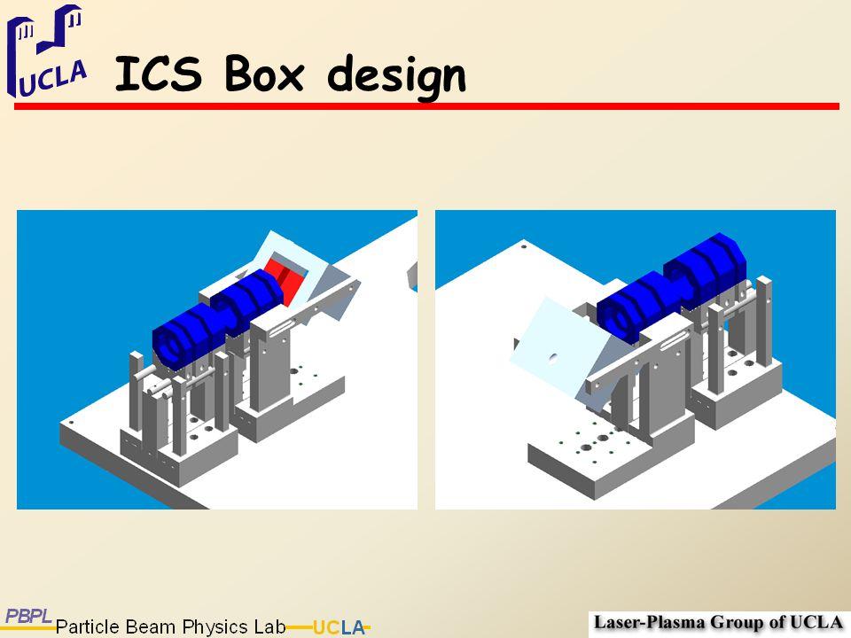 ICS Box design