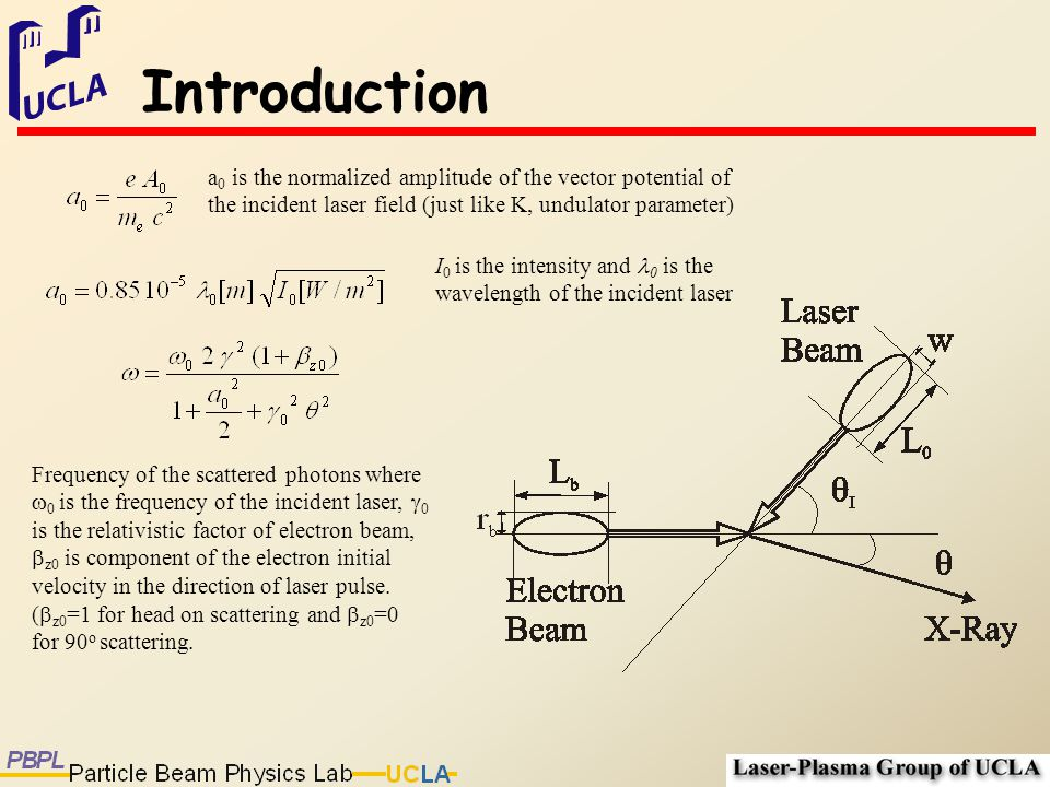 Introduction a 0 is the normalized amplitude of the vector potential of the incident laser field (just like K, undulator parameter) Frequency of the s
