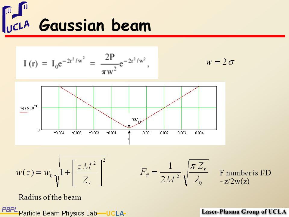 Gaussian beam w0w0 Radius of the beam F number is f/D ~z/2w(z)