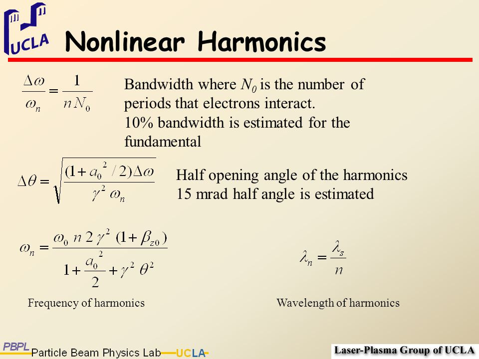 Nonlinear Harmonics Bandwidth where N 0 is the number of periods that electrons interact. 10% bandwidth is estimated for the fundamental Half opening