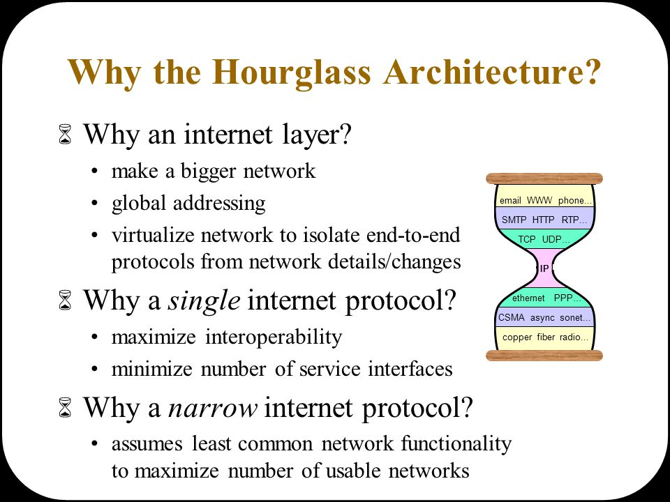  Why an internet layer.