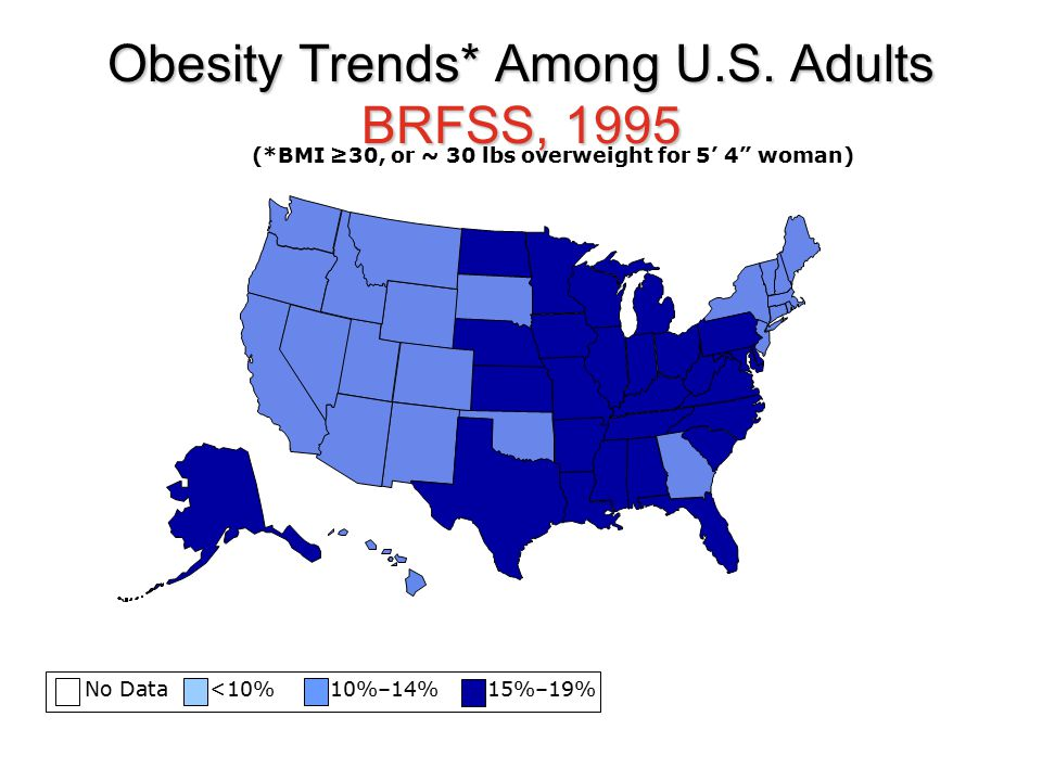 """Obesity Trends* Among U.S. Adults BRFSS, 1993 No Data <10% 10%–14% 15%–19% (*BMI ≥30, or ~ 30 lbs overweight for 5' 4"""" woman)"""