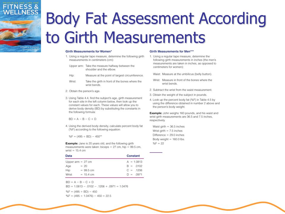 Body Fat Assessment According to Girth Measurements