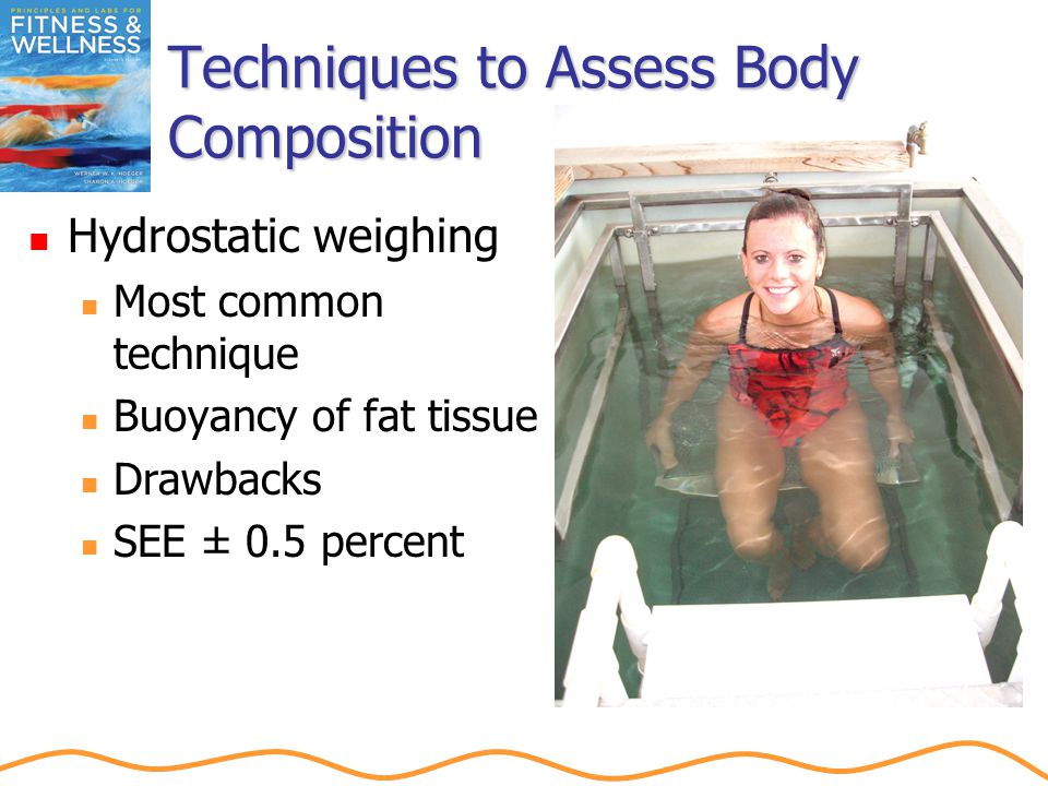 Techniques to Assess Body Composition Hydrostatic weighing Most common technique Buoyancy of fat tissue Drawbacks SEE ± 0.5 percent