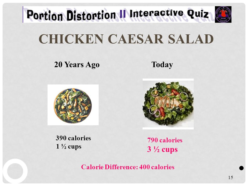 15 CHICKEN CAESAR SALAD 20 Years AgoToday 390 calories 1 ½ cups 790 calories 3 ½ cups Calorie Difference: 400 calories