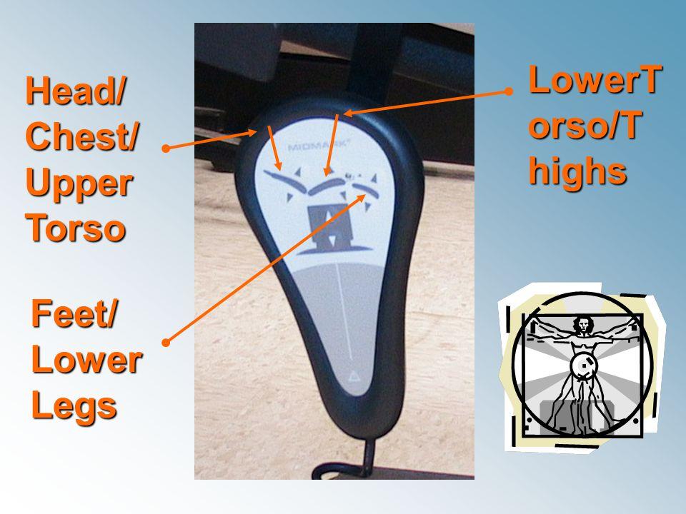 Head/ Chest/ Upper Torso LowerT orso/T highs Feet/ Lower Legs