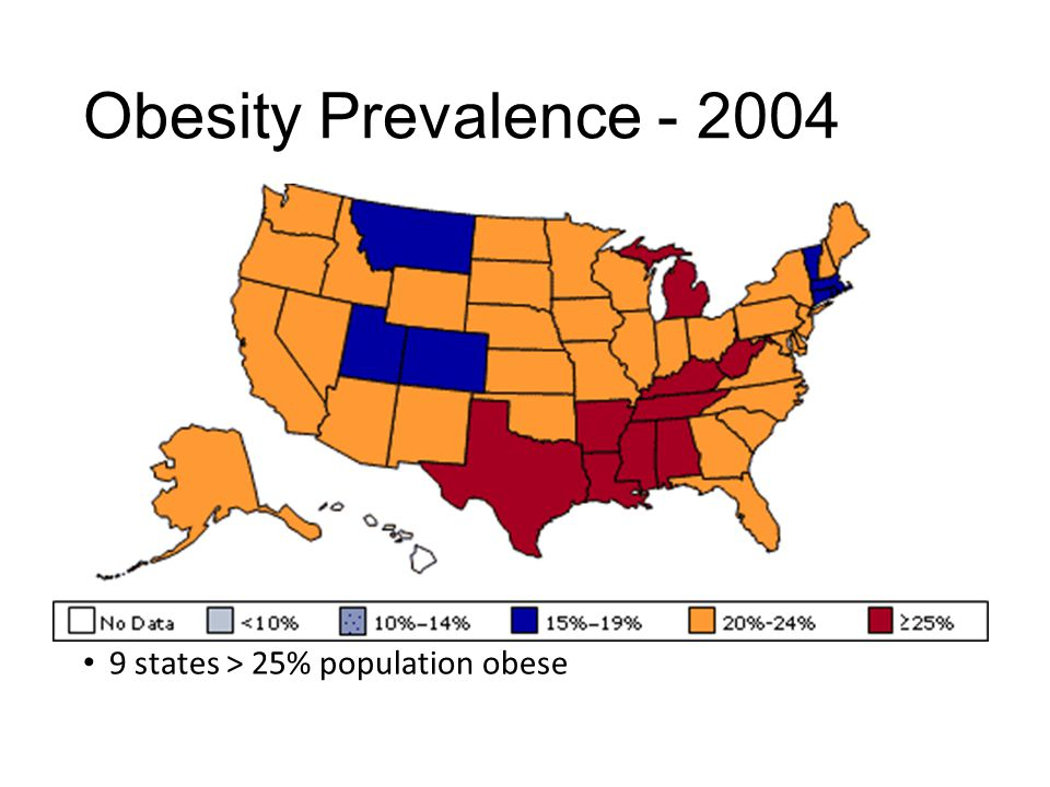 Health Risks and BMI Weight ClassBMIHealth Risks Overweight25 – 29.9Increased Class I Obesity30 – 34.9Moderate to significant Class II Obesity 35 – 39.9High/very high Class III Obesity > 40Extreme Underweight< 18.5Increased, may be significant