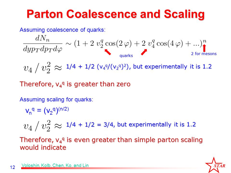 STAR 12 Parton Coalescence and Scaling 2 for mesons quarks Voloshin, Kolb, Chen, Ko, and Lin Therefore, v 4 q is even greater than simple parton scali
