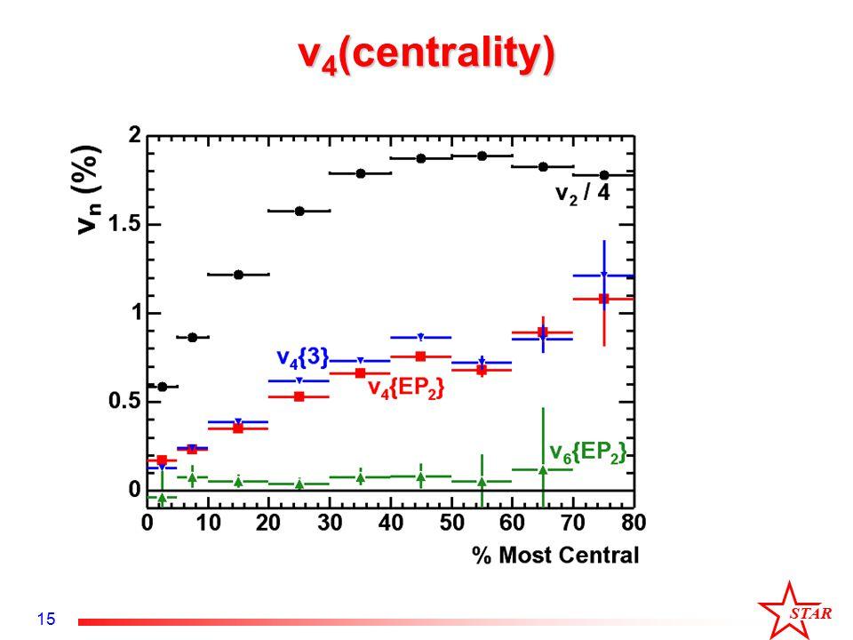 STAR 15 v 4 (centrality)