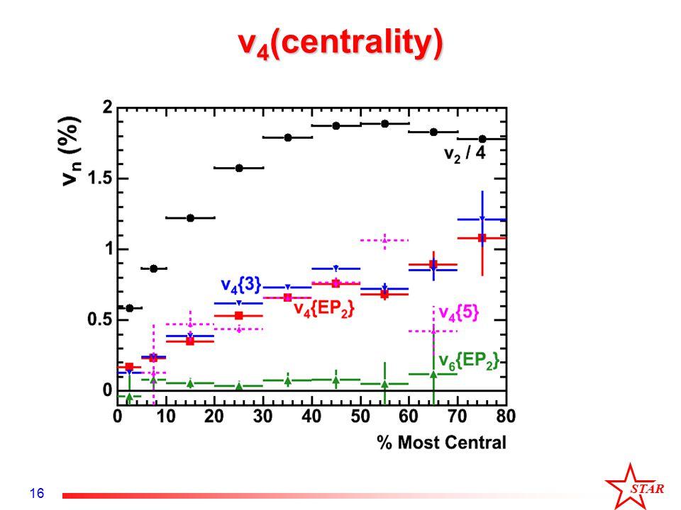 STAR 16 v 4 (centrality)
