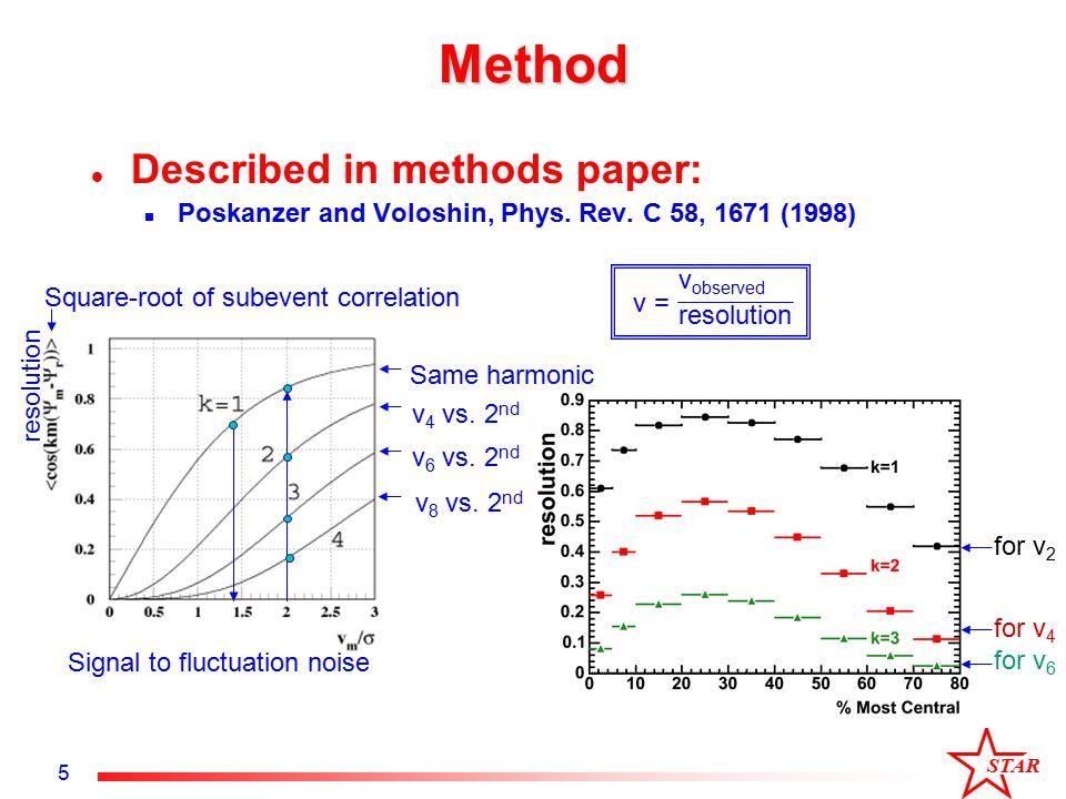 STAR 5 for v 2 for v 4 for v 6 Method Described in methods paper: Poskanzer and Voloshin, Phys.