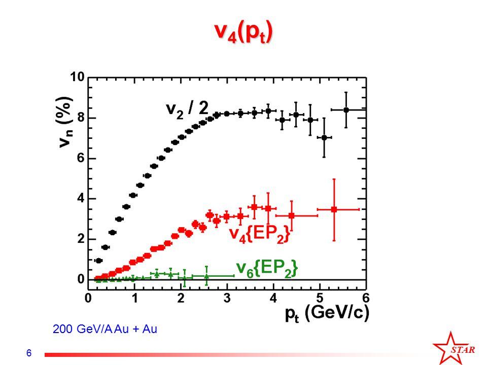 STAR 6 v 4 (p t ) 200 GeV/A Au + Au