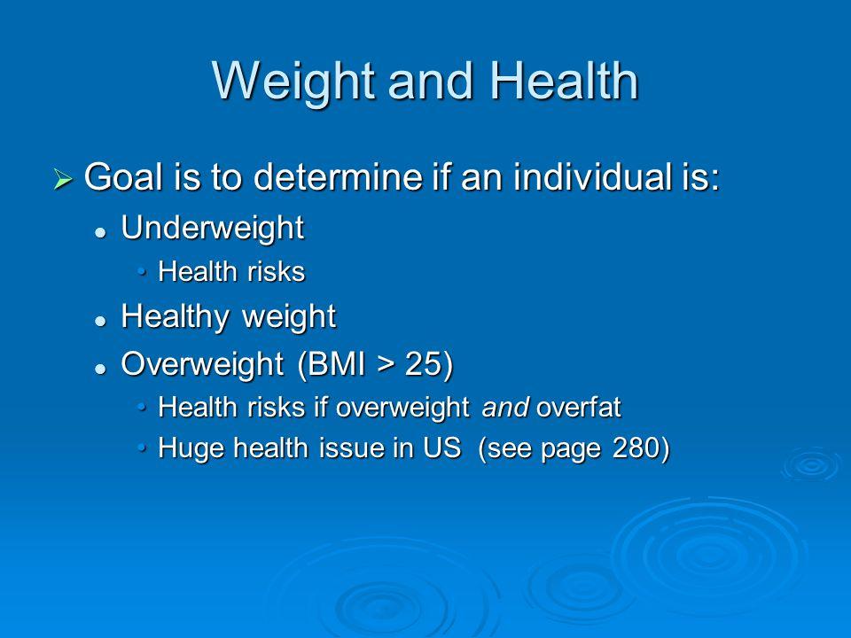 Increasing Increasing Prevalence of Obesity (BMI >30) among U.S.
