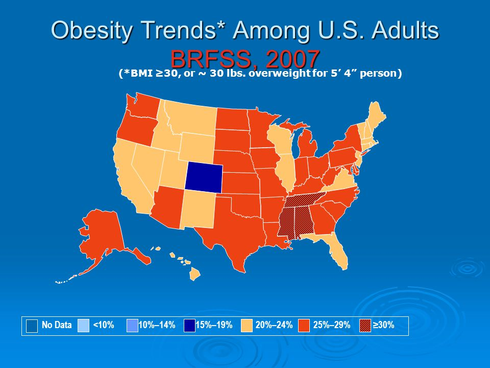 Obesity Trends* Among U.S.Adults BRFSS, 2008 (*BMI ≥30, or ~ 30 lbs.