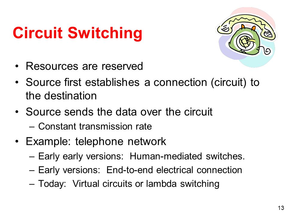 13 Circuit Switching Resources are reserved Source first establishes a connection (circuit) to the destination Source sends the data over the circuit