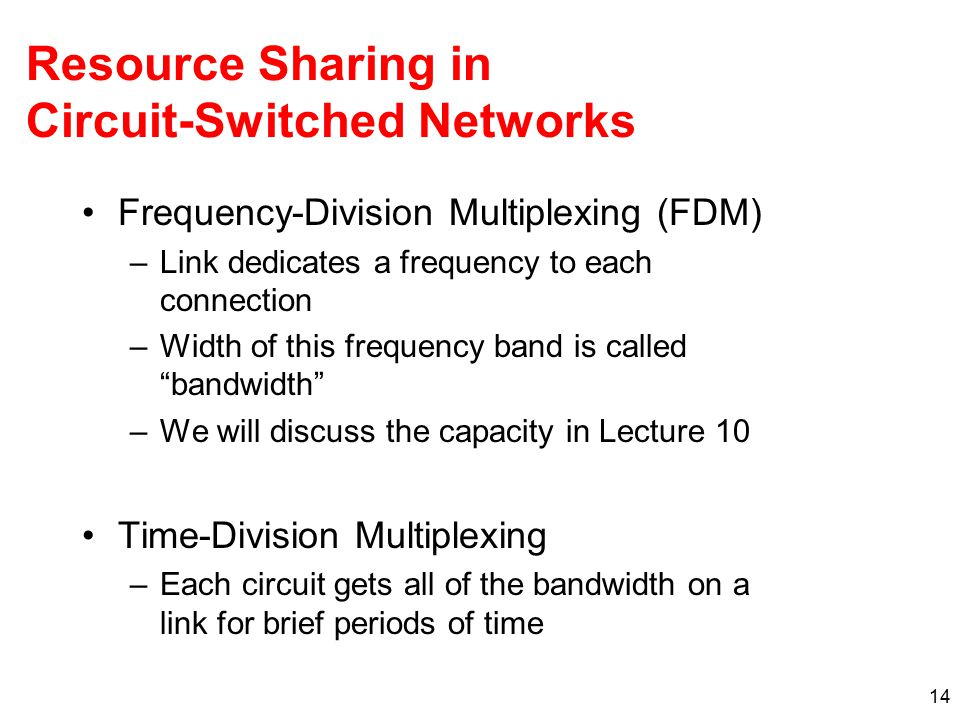 14 Resource Sharing in Circuit-Switched Networks Frequency-Division Multiplexing (FDM) –Link dedicates a frequency to each connection –Width of this f
