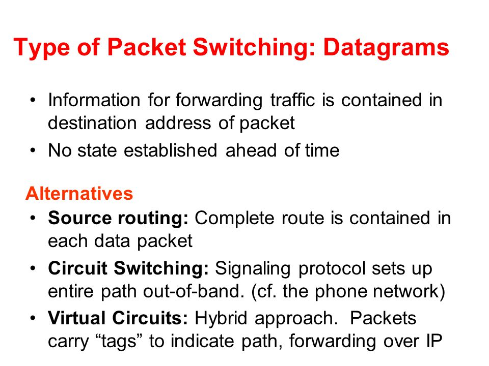 Type of Packet Switching: Datagrams Information for forwarding traffic is contained in destination address of packet No state established ahead of time Alternatives Source routing: Complete route is contained in each data packet Circuit Switching: Signaling protocol sets up entire path out-of-band.