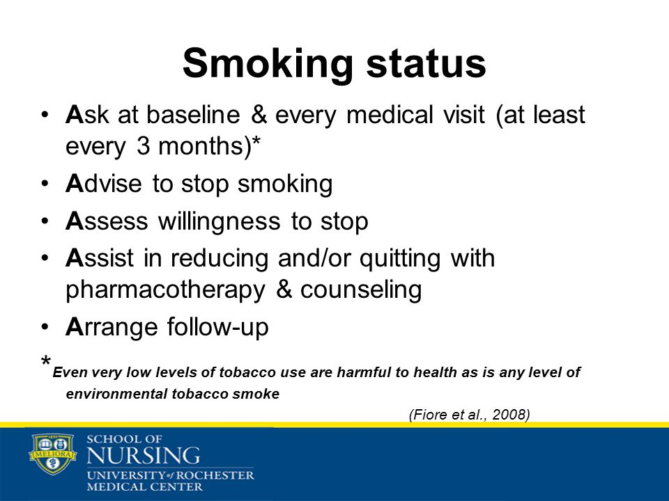Smoking status Ask at baseline & every medical visit (at least every 3 months)* Advise to stop smoking Assess willingness to stop Assist in reducing and/or quitting with pharmacotherapy & counseling Arrange follow-up * Even very low levels of tobacco use are harmful to health as is any level of environmental tobacco smoke (Fiore et al., 2008)
