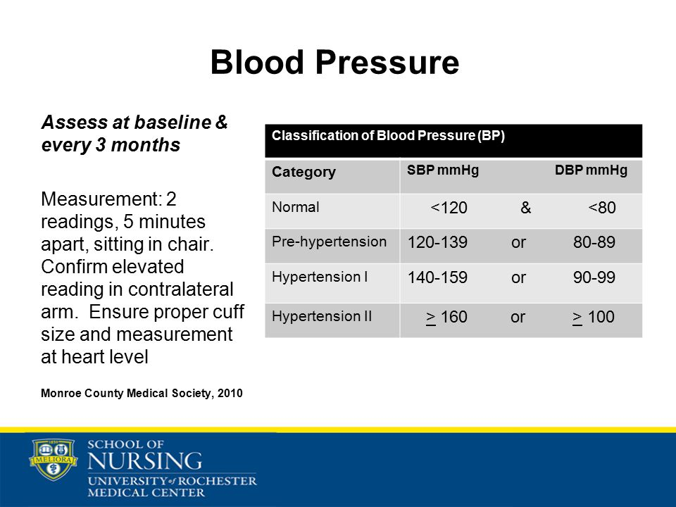 Assess at baseline & every 3 months Measurement: 2 readings, 5 minutes apart, sitting in chair.