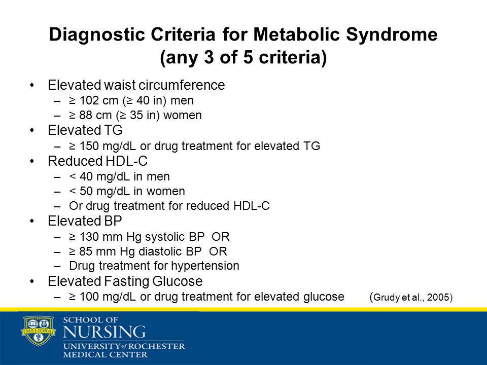 Diagnostic Criteria for Metabolic Syndrome (any 3 of 5 criteria) Elevated waist circumference –≥ 102 cm (≥ 40 in) men –≥ 88 cm (≥ 35 in) women Elevated TG –≥ 150 mg/dL or drug treatment for elevated TG Reduced HDL-C –< 40 mg/dL in men –< 50 mg/dL in women –Or drug treatment for reduced HDL-C Elevated BP –≥ 130 mm Hg systolic BP OR –≥ 85 mm Hg diastolic BP OR –Drug treatment for hypertension Elevated Fasting Glucose –≥ 100 mg/dL or drug treatment for elevated glucose ( Grudy et al., 2005)