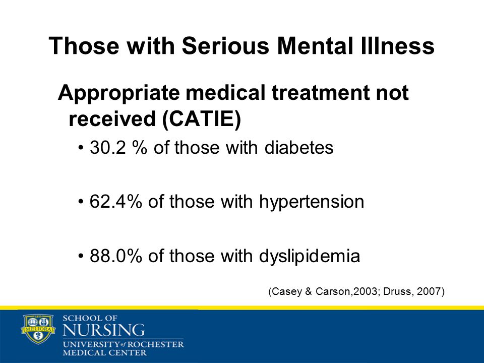 Those with Serious Mental Illness Appropriate medical treatment not received (CATIE) 30.2 % of those with diabetes 62.4% of those with hypertension 88.0% of those with dyslipidemia (Casey & Carson,2003; Druss, 2007)