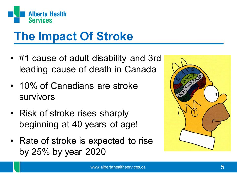 6 What Are The Signs Of A Stroke?