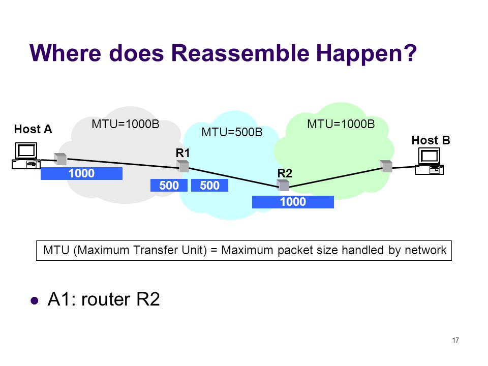 17 Where does Reassemble Happen? A1: router R2 1000 500 MTU=1000B MTU=500B MTU=1000B Host A Host B R1 R2 MTU (Maximum Transfer Unit) = Maximum packet