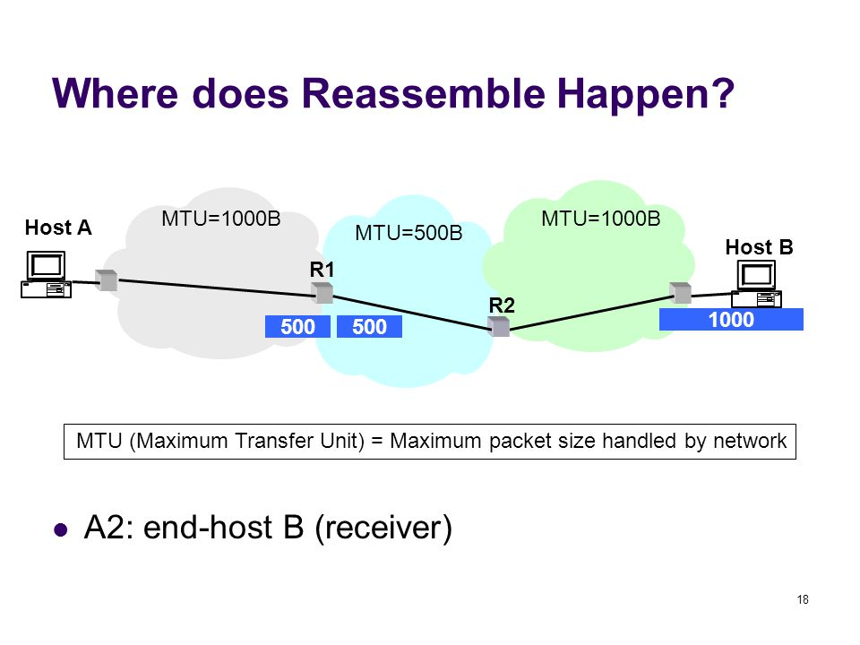 18 Where does Reassemble Happen? A2: end-host B (receiver) 500 MTU=1000B MTU=500B MTU=1000B Host A Host B R1 R2 MTU (Maximum Transfer Unit) = Maximum