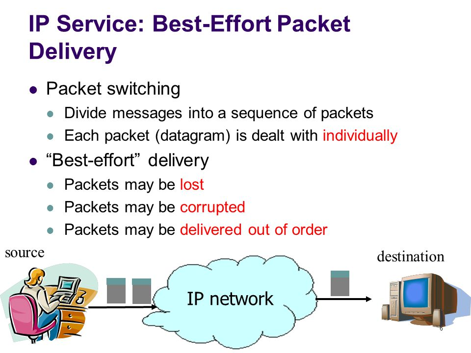 6 IP Service: Best-Effort Packet Delivery Packet switching Divide messages into a sequence of packets Each packet (datagram) is dealt with individuall