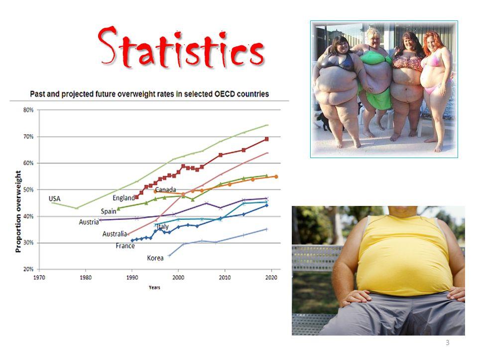 Statistics 3