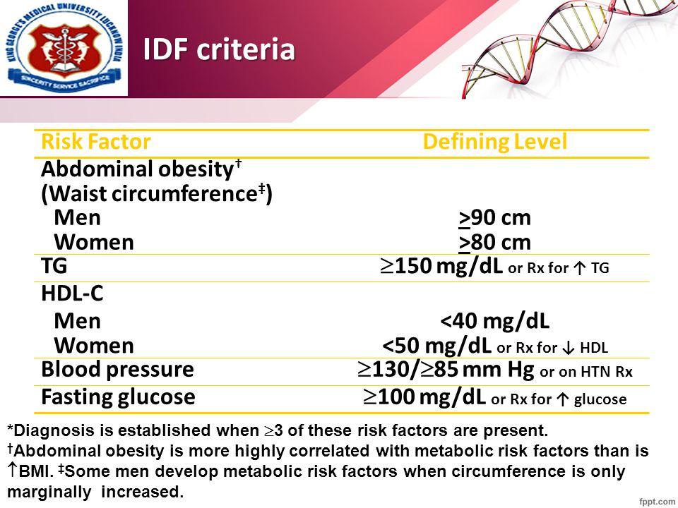 IDF criteria *Diagnosis is established when  3 of these risk factors are present.
