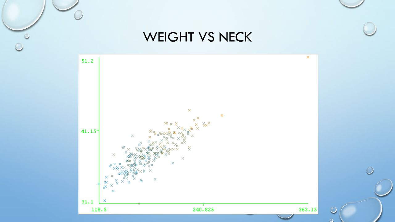 WEIGHT VS NECK