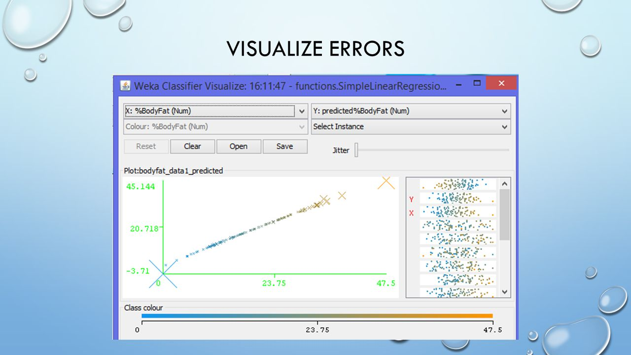 VISUALIZE ERRORS