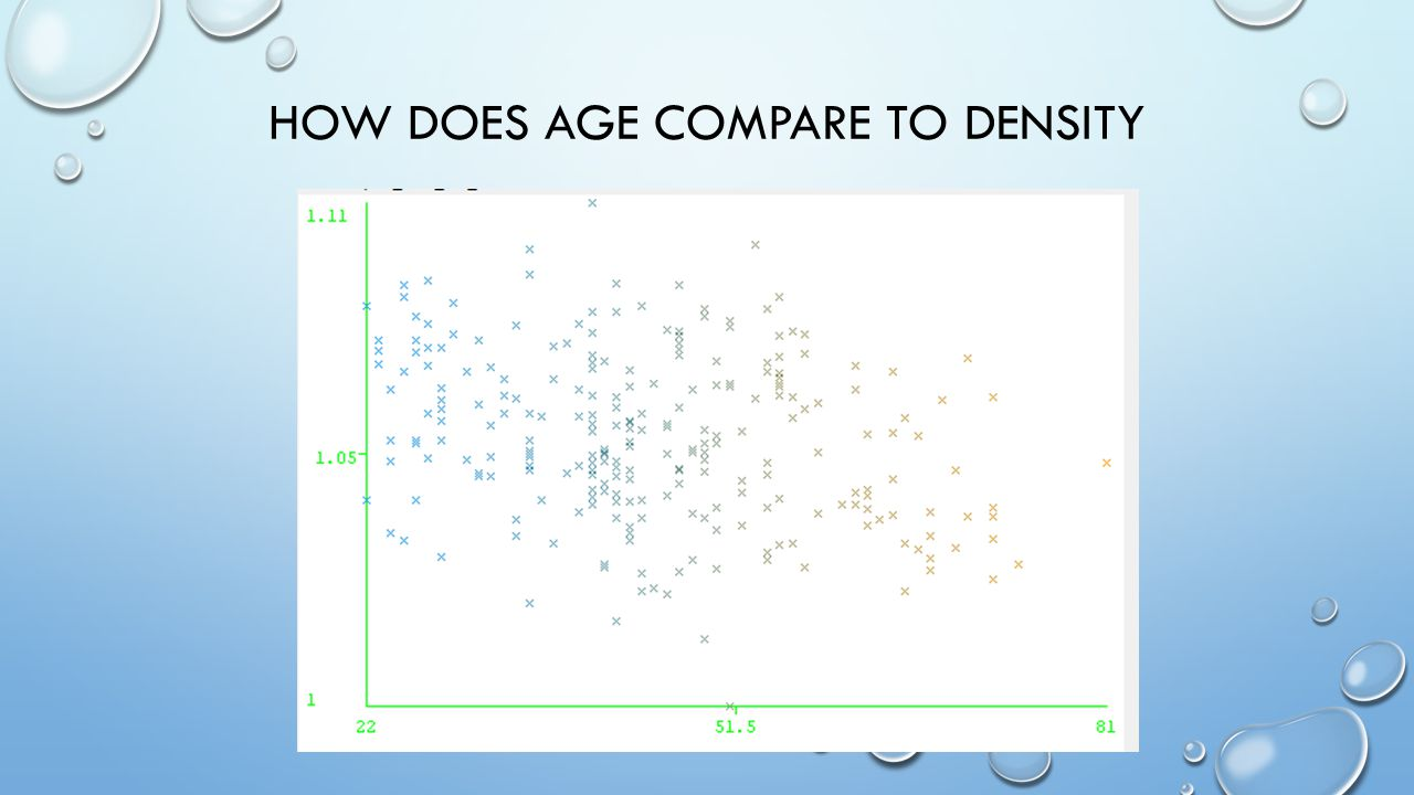 HOW DOES HEIGHT COMPARE TO DENSITY?
