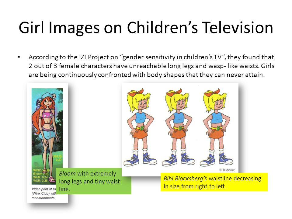 Girl Images on Children's Television According to the IZI Project on gender sensitivity in children's TV , they found that 2 out of 3 female characters have unreachable long legs and wasp- like waists.
