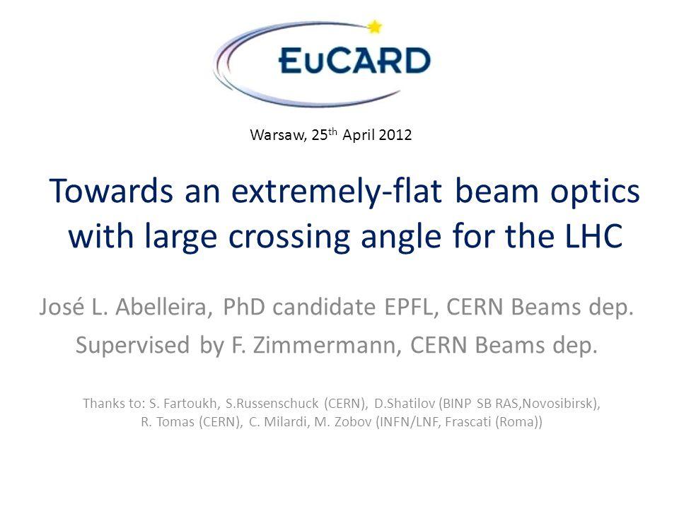 Contents Flat beam optics.Comparison.