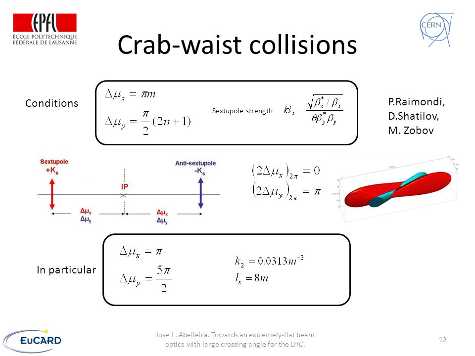 Crab-waist collisions Conditions Sextupole strength In particular 12 Jose L. Abelleira. Towards an extremely-flat beam optics with large crossing angl