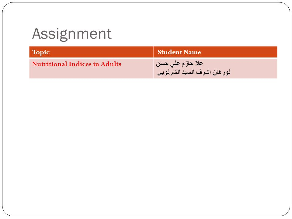 Assignment Topic Student Name Nutritional Indices in Adults علا حازم علي حسن نورهان اشرف السيد الشرنوبي