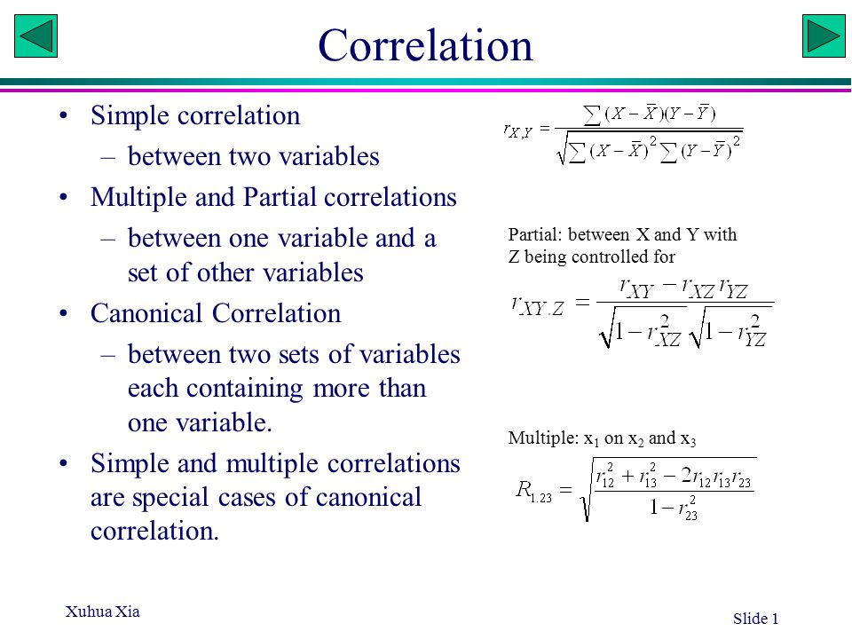 Canonical structure: Correlations $scores$corr.X.xscores [,1] [,2] [,3] weight -0.8028458 0.53345479 -0.2662041 waist -0.9871691 0.07372001 -0.1416419 pulse 0.2061478 0.10981908 0.9723389 $scores$corr.Y.xscores [,1] [,2] [,3] chins 0.6101751 0.18985890 0.004125743 situps 0.8442193 -0.05748754 -0.010784582 jumps 0.3638095 0.09727830 -0.052192182 $scores$corr.X.yscores [,1] [,2] [,3] weight -0.7053627 0.14136116 -0.016680651 waist -0.8673051 0.01953520 -0.008875444 pulse 0.1811170 0.02910116 0.060927845 $scores$corr.Y.yscores [,1] [,2] [,3] chins 0.6945030 0.7164708 0.06584216 situps 0.9608928 -0.2169408 -0.17210961 jumps 0.4140890 0.3670993 -0.83292764 correlation between phys variables with CVs_U correlation between exer variables with CVs_U correlation between phys variables with CVs_V correlation between exer variables with CVs_V