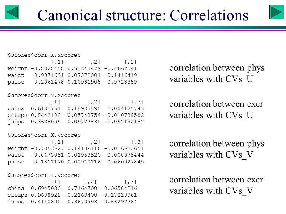 Canonical structure: Correlations $scores$corr.X.xscores [,1] [,2] [,3] weight -0.8028458 0.53345479 -0.2662041 waist -0.9871691 0.07372001 -0.1416419
