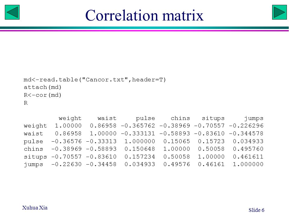 Correlation matrix Xuhua Xia Slide 6 md<-read.table(