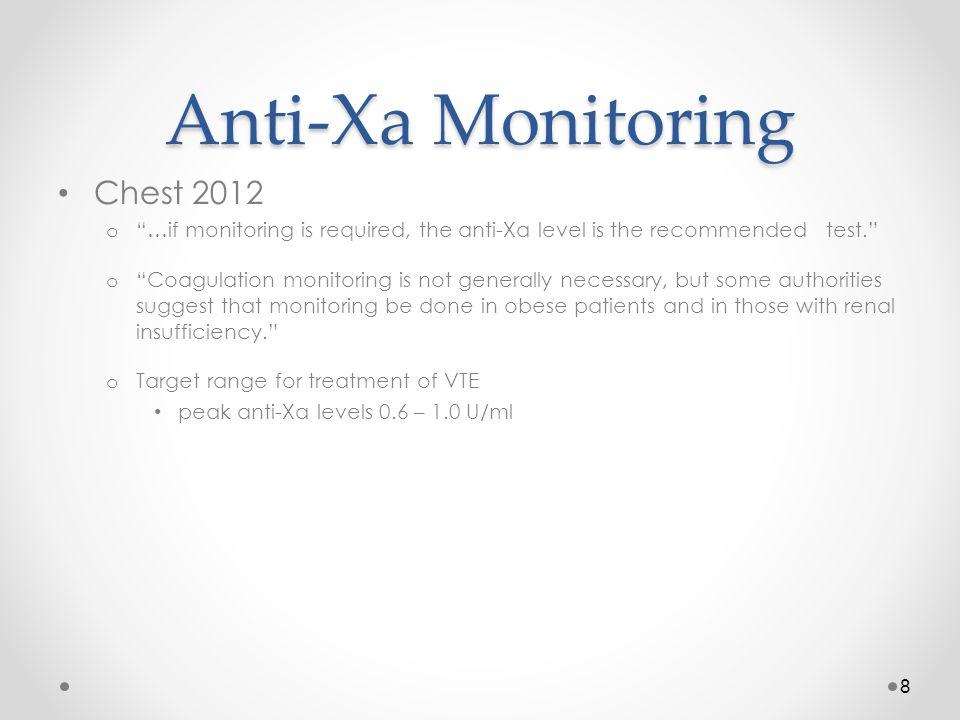 Sanderink 2002 Limitations o Healthy volunteers o No clinical outcome o One regimen of enoxaparin 59