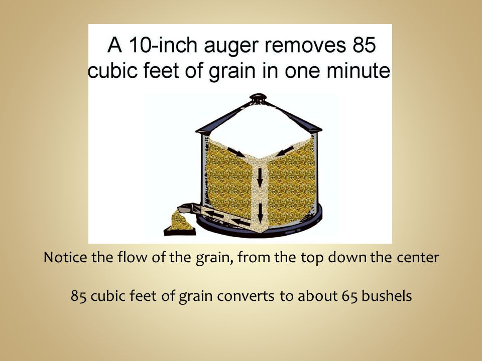 What surprises most people is that if you are laid out on the floor with 12 inches of grain such as shell corn covering you it is possible to have up 300 pounds of weight on your body!