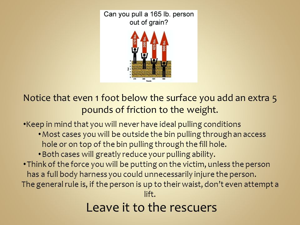 Notice that even 1 foot below the surface you add an extra 5 pounds of friction to the weight.
