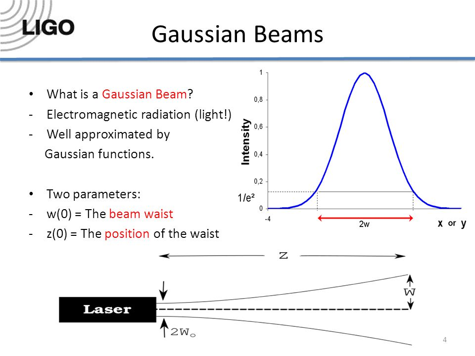 Gaussian Beams 4 What is a Gaussian Beam.